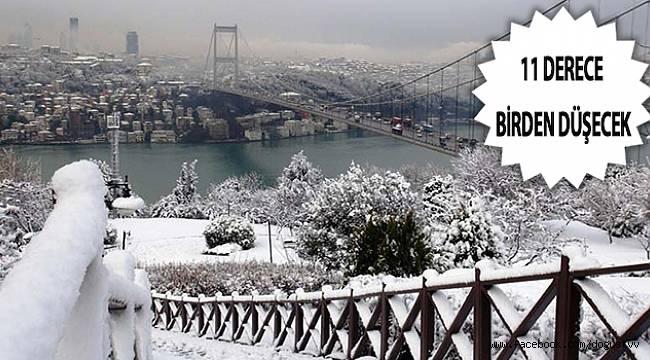 İstanbul'a bu gece kar geliyor